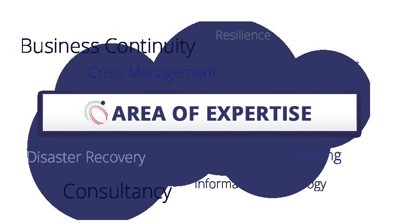 orbit-area-of-expertise